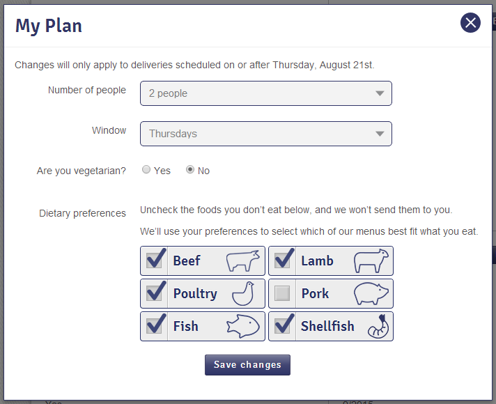 Blue Apron Meal Planner